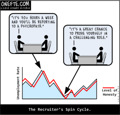 recruiters truth scale